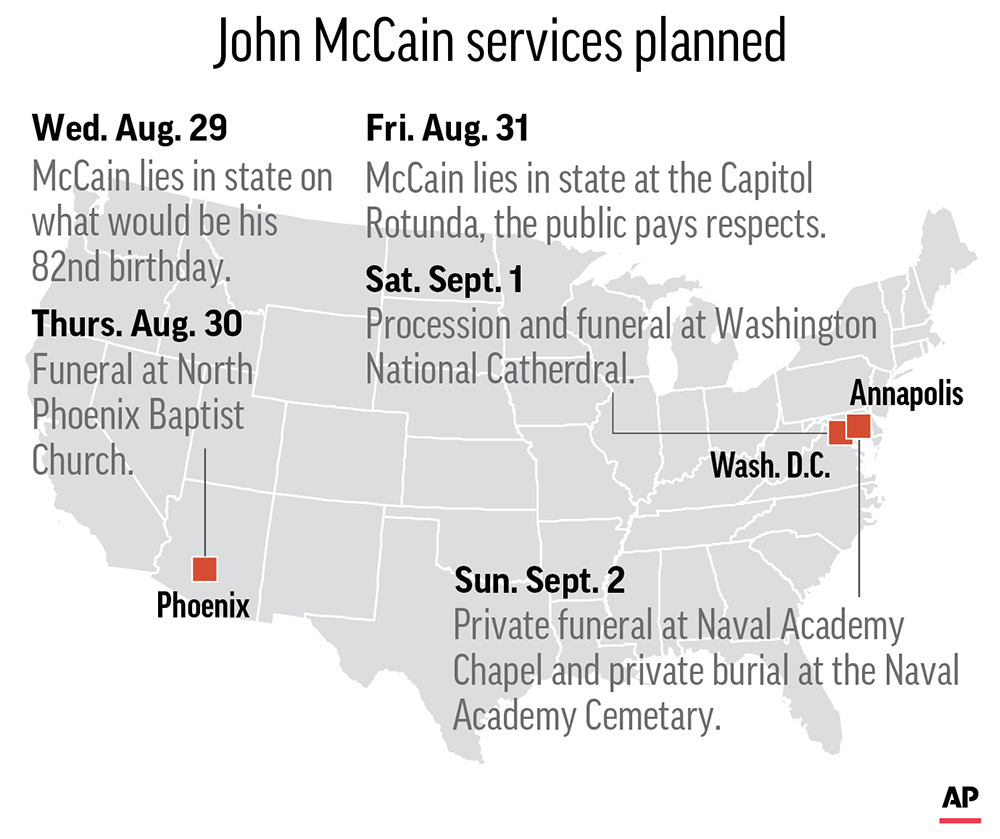 AP Graphic of McCain memorial activities