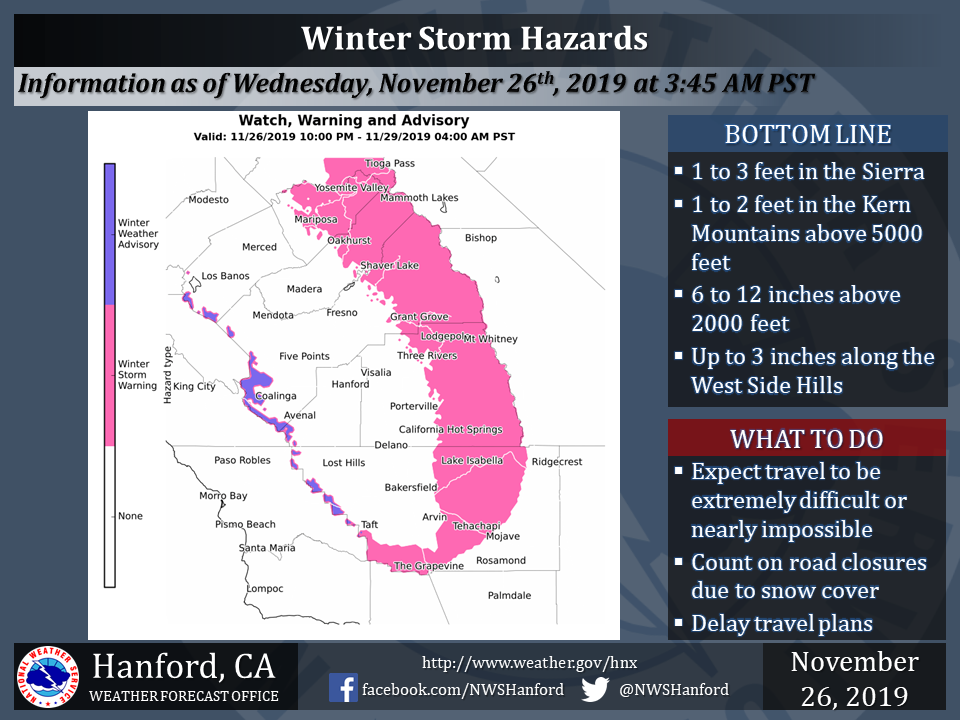 National Weather Service Hanford chart of weather conditions through Thanksgivingr