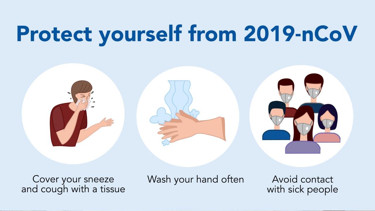 Protect yourself from coronavirus graphic