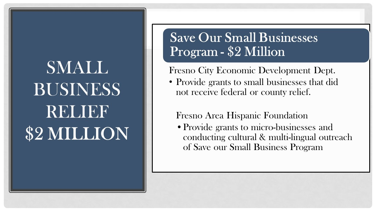 Graphic of Save Our Small Businesses spending plan for the city of Fresno
